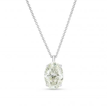 Mesmerising Charm Necklaces And What Are They?